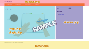 sample-simplest